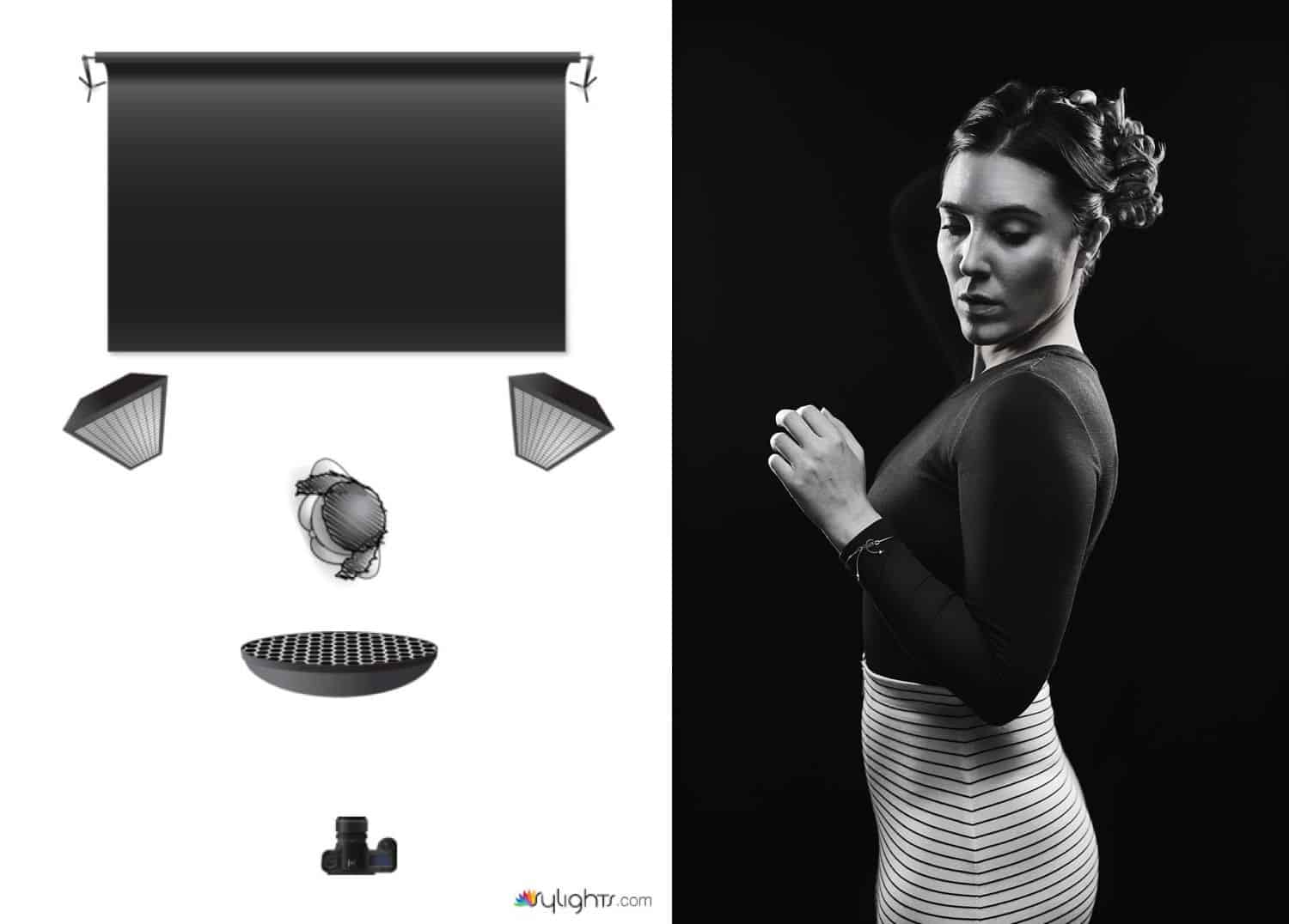 A diagram shows how the photographer created this high-contrast black and white studio portrait using rim lighting.