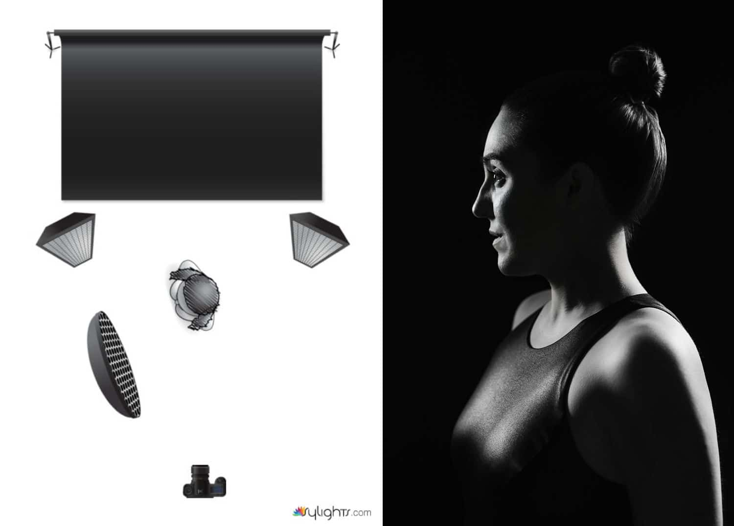 A detailed diagram demonstrates how to create this high-contrast portrait in black and white using rim lighting.
