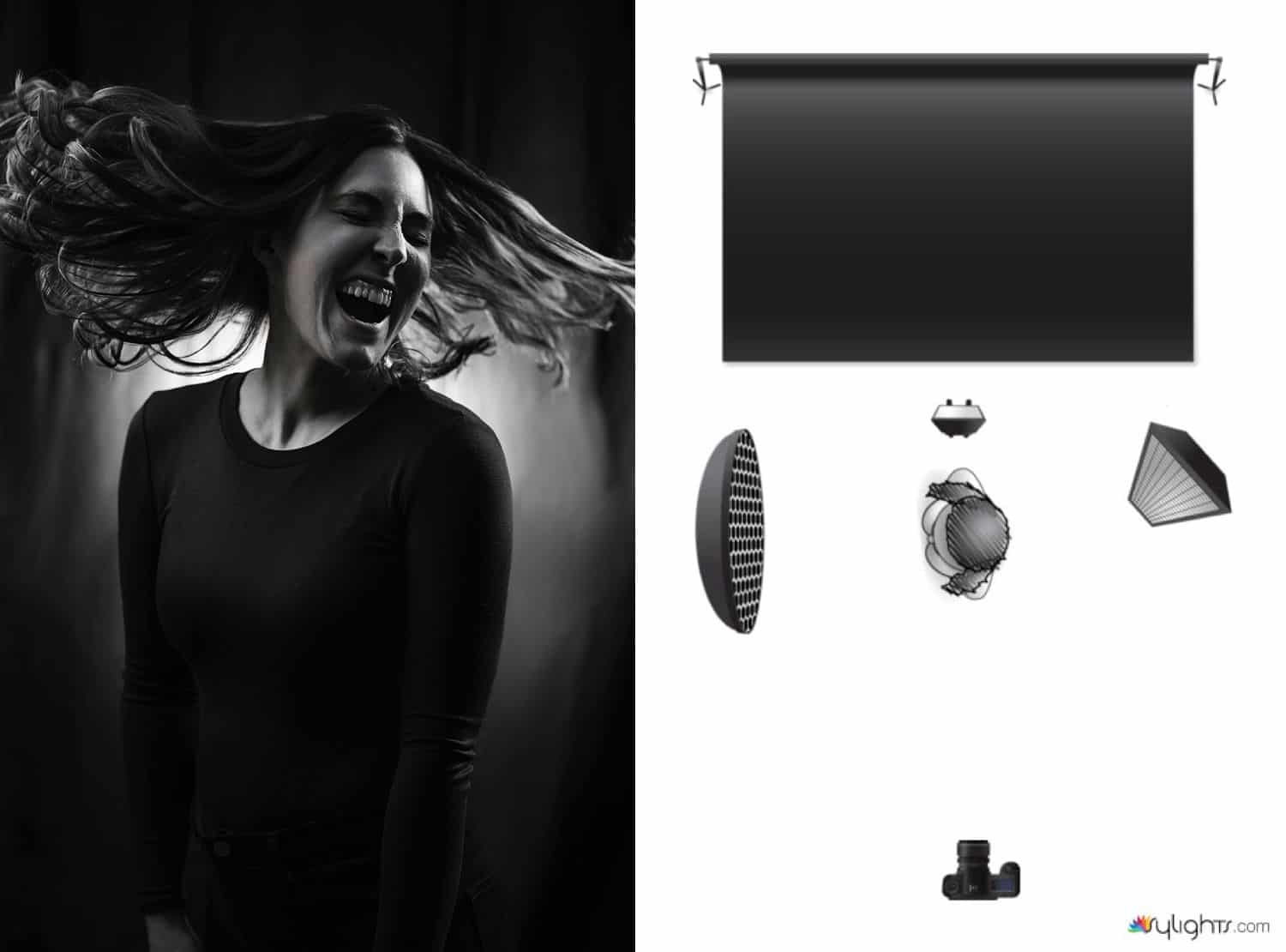 A detailed diagram shows you how to make a beautiful black and white studio portrait using a background light and rim lighting.